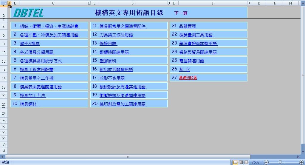 AutoCAD室内设计-[分享]专业机械英语字体[51包装设计中大小术语多少合适图片