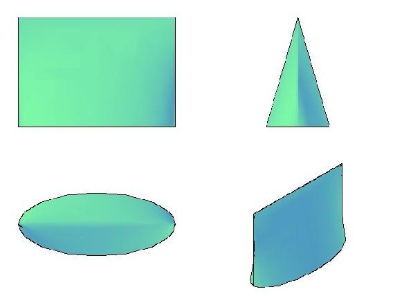 三维练习--椭圆楔体