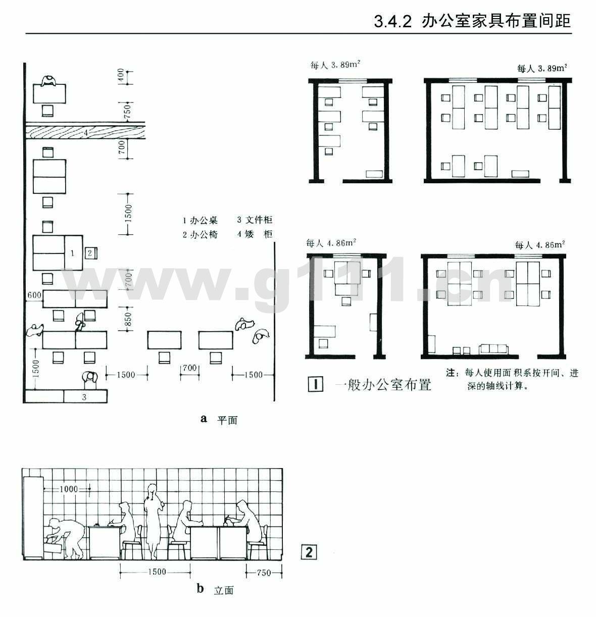 办公家具尺寸与室内设计