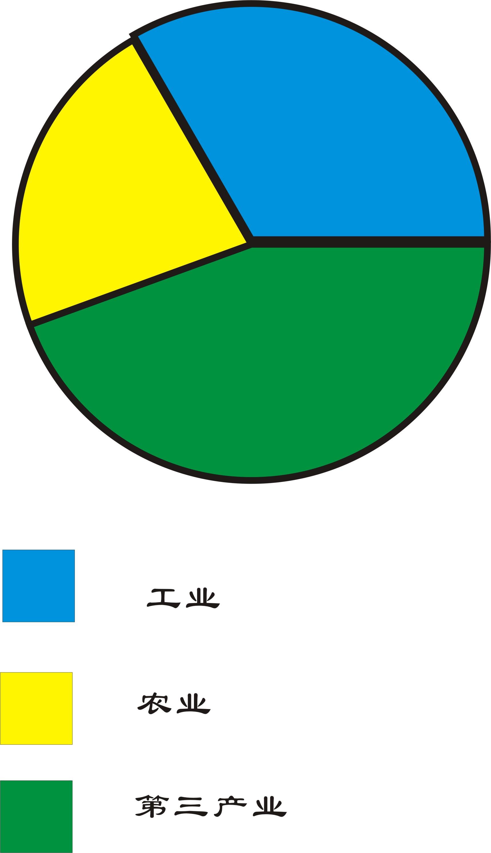logo 标识 标志 设计 矢量 矢量图 素材 图标 1719_2986 竖版 竖屏
