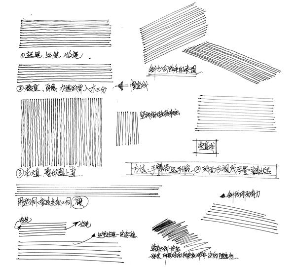 手绘衣柜透视图画法