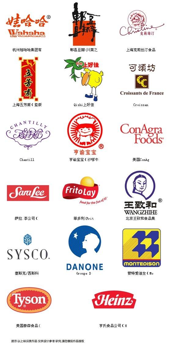 食品行业知名品牌标志设计欣赏