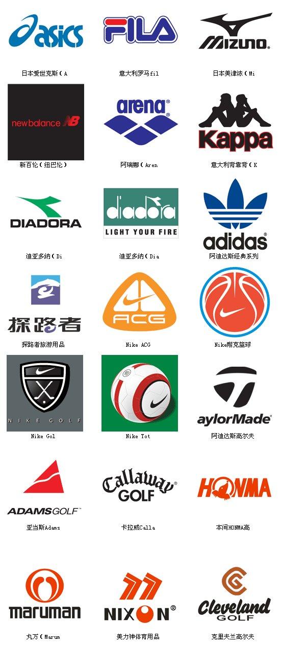 世界知名运动品牌标志设计欣赏